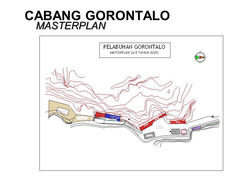 CABANG GORONTALO MASTERPLAN