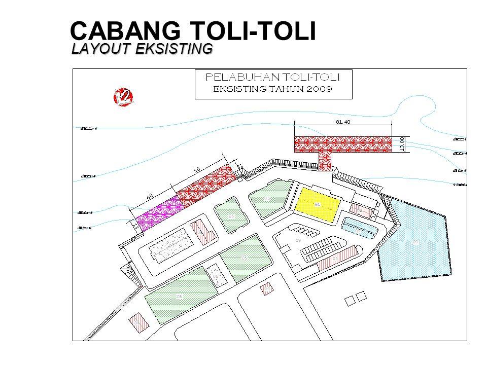 CABANG TOLI-TOLI LAYOUT EKSISTING LAYOUT EKSISTING