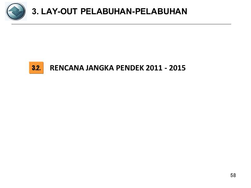 3. LAY-OUT PELABUHAN-PELABUHAN 58 3.2. RENCANA JANGKA PENDEK 2011 - 2015