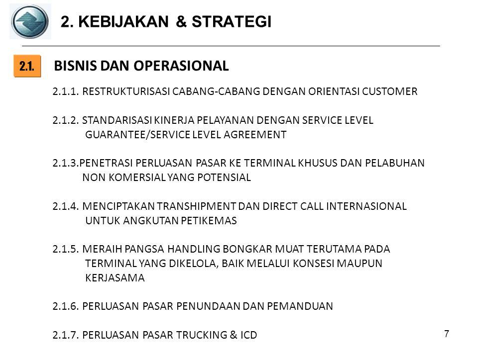 2. KEBIJAKAN & STRATEGI 7 BISNIS DAN OPERASIONAL 2.1.1. RESTRUKTURISASI CABANG-CABANG DENGAN ORIENTASI CUSTOMER 2.1.2. STANDARISASI KINERJA PELAYANAN