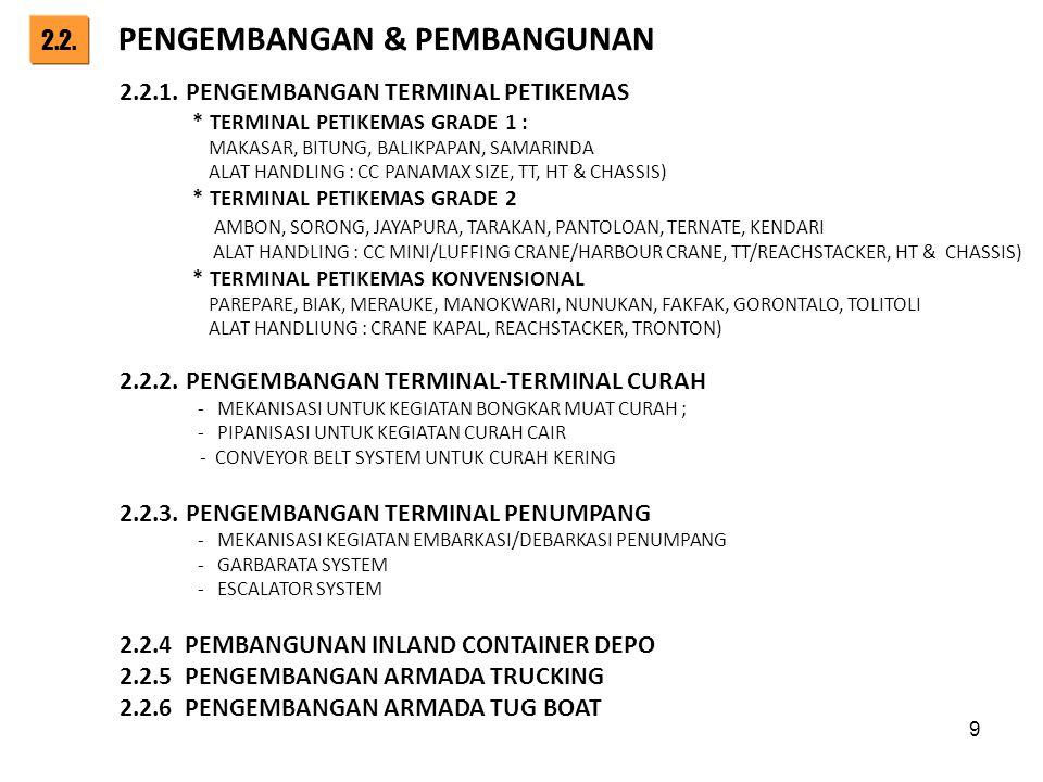 PENGEMBANGAN & PEMBANGUNAN 2.2.1. PENGEMBANGAN TERMINAL PETIKEMAS * TERMINAL PETIKEMAS GRADE 1 : MAKASAR, BITUNG, BALIKPAPAN, SAMARINDA ALAT HANDLING