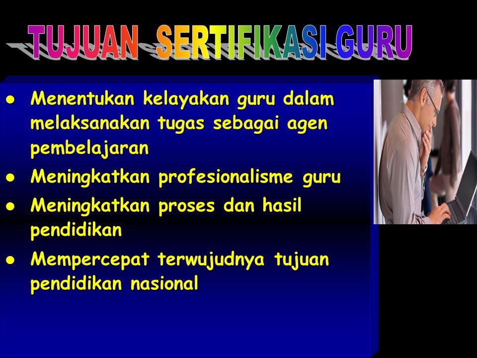 DASAR HUKUM Undang-undang RI No. 20 tahun 2003 tentang Sistem Pendidikan Nasional.