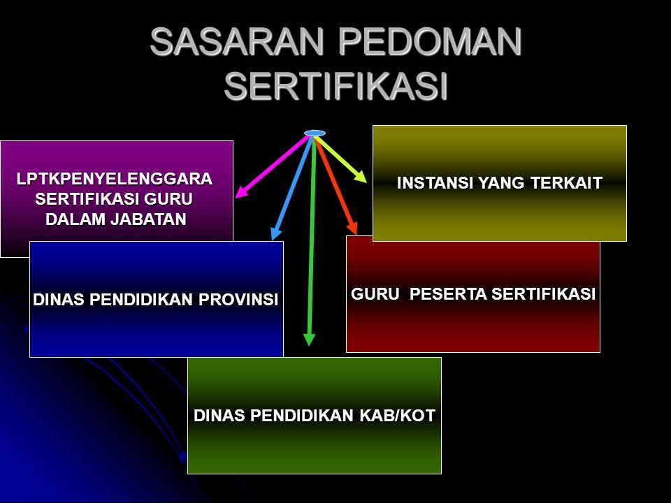 b.Memfasilitasi kegiatan Panitia Sertifikasi Guru.