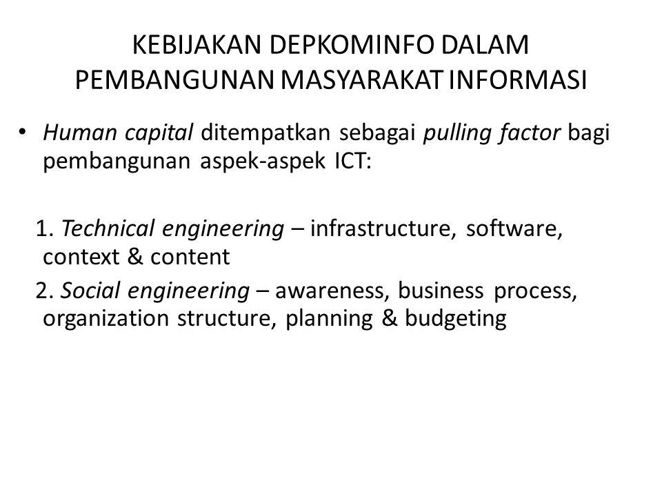 KEBIJAKAN DEPKOMINFO DALAM PEMBANGUNAN MASYARAKAT INFORMASI Human capital ditempatkan sebagai pulling factor bagi pembangunan aspek-aspek ICT: 1. Tech