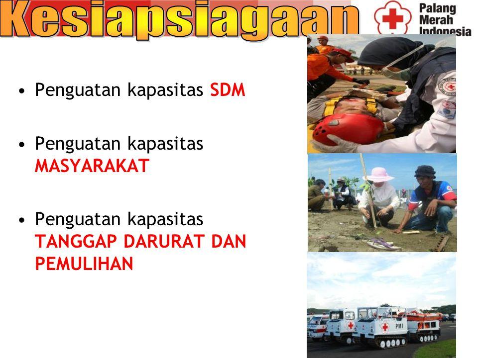 A.KESIAPSIAGAAN (Preparedness) 1.Penguatan kapasitas SDM PMI (relawan dan SATGANA) 2.