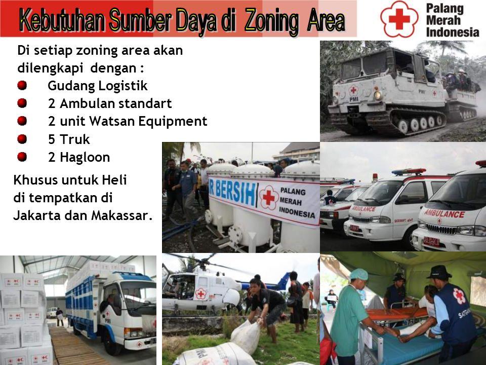 Gd. Sentral (Serang – Surabaya) Regional (Padang – DKI /Banten – Jateng – Jatim - Makassar- Banjarmasin) Gd. Sub. Regional (Aceh - Yogya – Manado – Ba