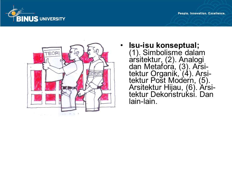 Isu-isu konseptual; (1). Simbolisme dalam arsitektur, (2). Analogi dan Metafora, (3). Arsi- tektur Organik, (4). Arsi- tektur Post Modern, (5). Arsite