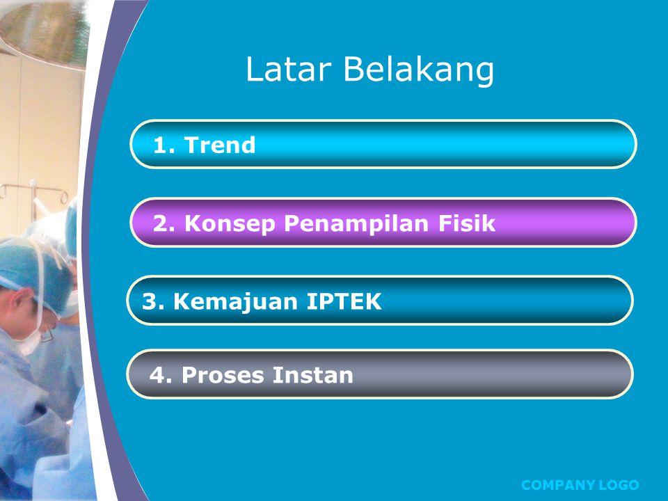 COMPANY LOGO 2. Konsep Penampilan Fisik 1. Trend 3. Kemajuan IPTEK 4. Proses Instan Latar Belakang