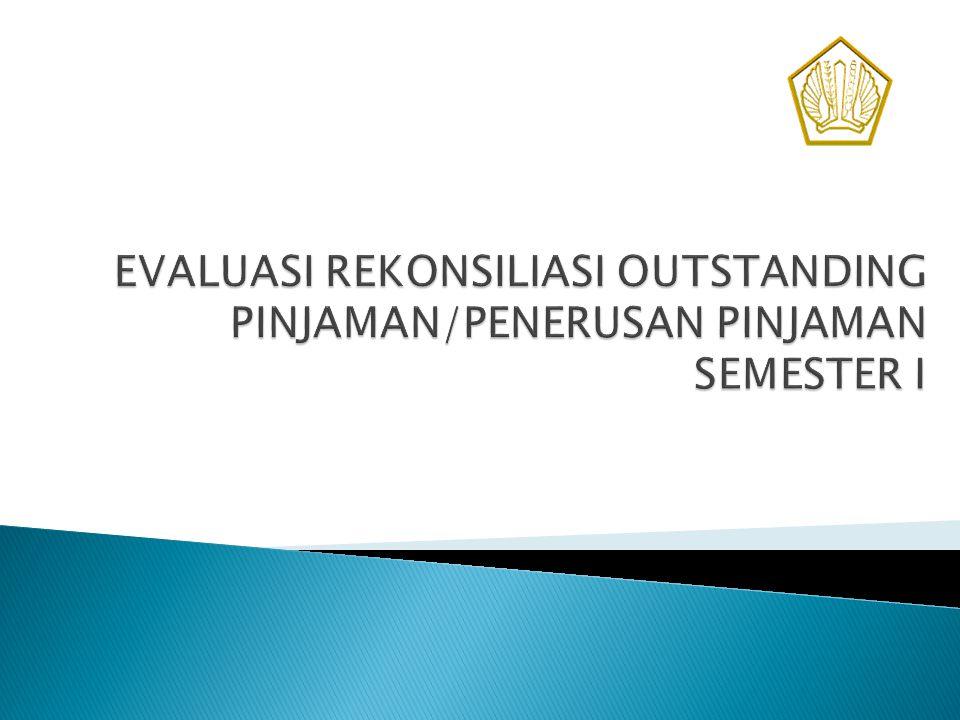  Peraturan Menteri Keuangan Nomor 184/PMK.01/2010 tentang Organisasi dan Tata Kerja Kementerian Keuangan  Peraturan Menteri Keuangan Nomor 101/PMK.01/2008 tentang Organisasi dan Tata Kerja Instansi Vertikal Ditjen Perbendaharaan  Peraturan Menteri Keuangan Nomor 28/PMK.05/2010 tentang Sistem Akuntansi dan Pelaporan Penerusan Pinjaman  Peraturan Direktur Jenderal Nomor 8/PB/2011 tentang Pendelegasian Sebagian Tupoksi dan Fungsi Direktorat Sistem Manajemen Investasi kepada Kantor Wilayah Ditjen Perbendaharaan