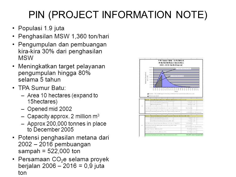 PIN (PROJECT INFORMATION NOTE) Populasi 1.9 juta Penghasilan MSW 1,360 ton/hari Pengumpulan dan pembuangan kira-kira 30% dari penghasilan MSW Meningka
