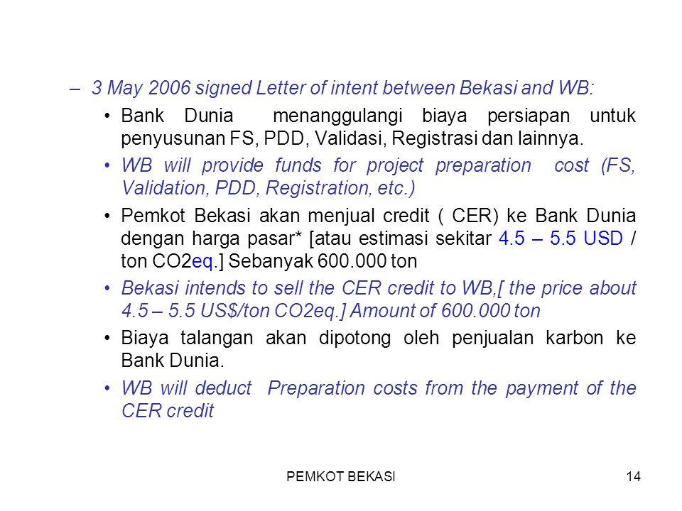 PEMKOT BEKASI14 –3 May 2006 signed Letter of intent between Bekasi and WB: Bank Dunia menanggulangi biaya persiapan untuk penyusunan FS, PDD, Validasi
