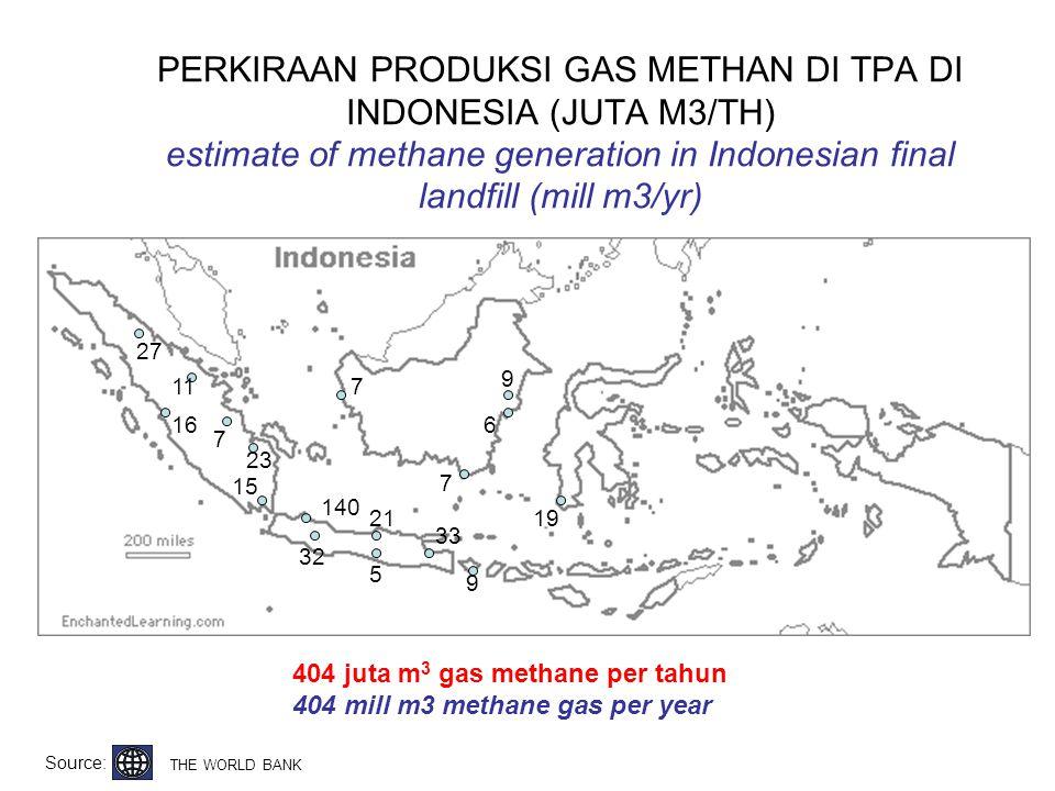 404 juta m 3 gas methane per tahun 404 mill m3 methane gas per year PERKIRAAN PRODUKSI GAS METHAN DI TPA DI INDONESIA (JUTA M3/TH) estimate of methane
