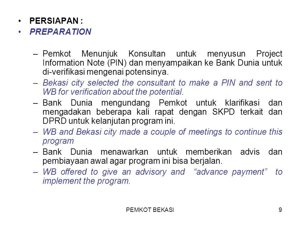 PEMKOT BEKASI9 PERSIAPAN : PREPARATION –Pemkot Menunjuk Konsultan untuk menyusun Project Information Note (PIN) dan menyampaikan ke Bank Dunia untuk d