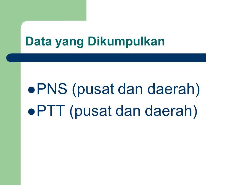 Variabel yang dikumpulkan Data Pribadi, 15 field: NIP/NRPTT, no.
