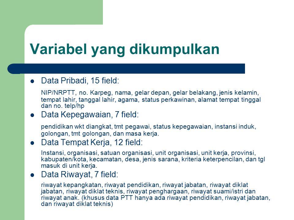 Variabel yang dikumpulkan Data Pribadi, 15 field: NIP/NRPTT, no. Karpeg, nama, gelar depan, gelar belakang, jenis kelamin, tempat lahir, tanggal lahir