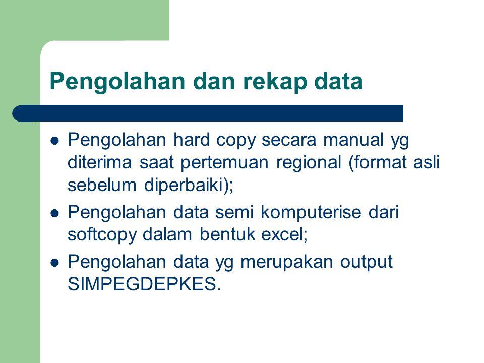 Pengolahan dan rekap data Pengolahan hard copy secara manual yg diterima saat pertemuan regional (format asli sebelum diperbaiki); Pengolahan data sem