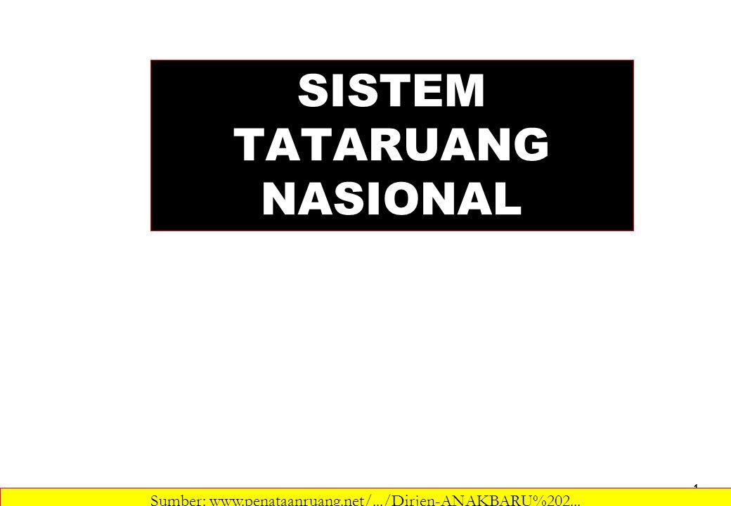 1 SISTEM TATARUANG NASIONAL Sumber: www.penataanruang.net/.../Dirjen-ANAKBARU%202... 