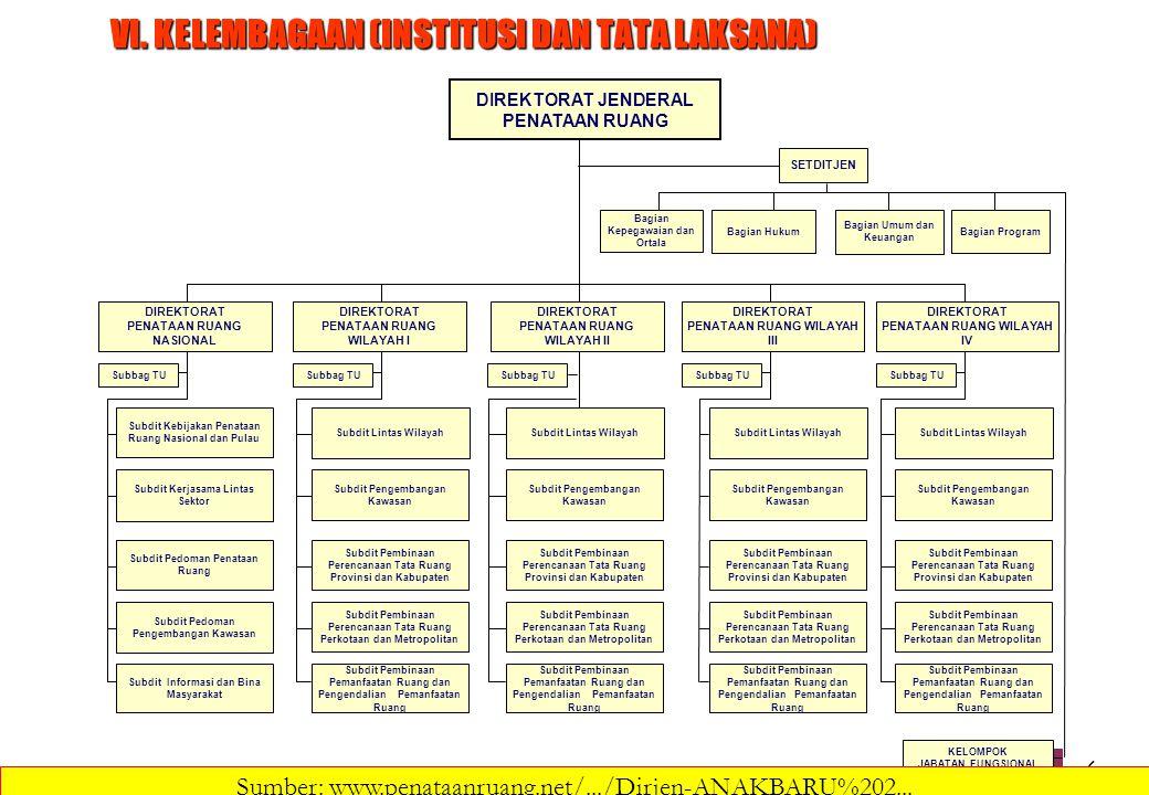 Legenda : Pulau Besar Gugus Pulau Samudra Gugus Pulau Pantai Pegunungan Tinggi Kawasan Andalan Pola Sebaran Permukiman Poros Pengembangan Startegis Global/Nasional Poros Pengembangan Strategis Sub Regional Poros Pengembangan Strategis Nasional Batas Teritorial Batas ZEE Jalur Patahan dan Sesar Alur Pelayaran Internasional KERANGKA PENGEMBANGAN STRATEGIS Kota PKN KUALA LUMPUR BANDAR SRI BEGAWAN SINGAPORE DILLI Banda Aceh Medan Pekanbaru Padang Jambi Bengkulu Palembang Lampung JAKARTA Bandung Semarang Yogyakarta Surabaya Denpasar Mataram Kupang Pontianak Palangkaraya Banjarmasin Samarinda Manado Palu Makasar Kendari Ambon Jayapura Batam Pangkal Pinang Serang Mamuju Gorontalo Ternate Sorong Entikong Malang Pangkalan Bun Balikpapan Biak Merauke Bontang Sumber: www.penataanruang.net/.../Dirjen-ANAKBARU%202...