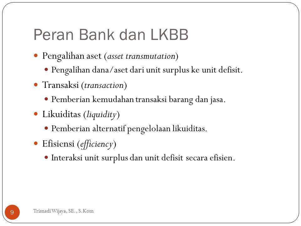 Peran Bank dan LKBB Trisnadi Wijaya, SE., S.Kom 9 Pengalihan aset (asset transmutation) Pengalihan dana/aset dari unit surplus ke unit defisit. Transa