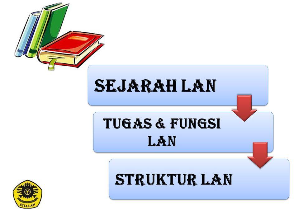 Sejarah LAN Tugas & Fungsi LAN STRUKTUR LAN