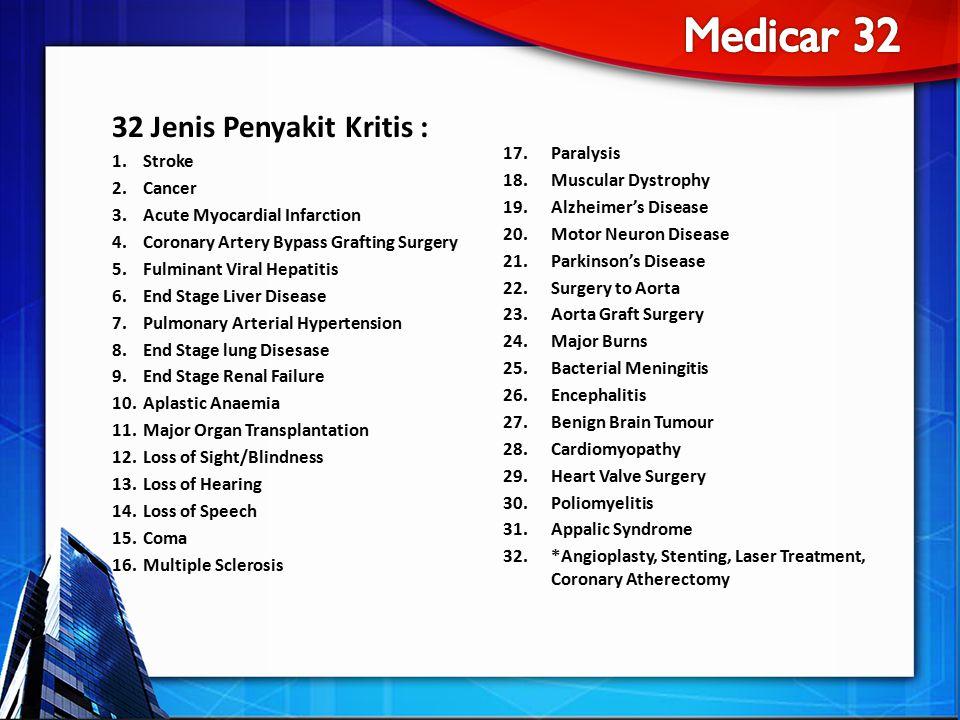 32 Jenis Penyakit Kritis : 1.Stroke 2.Cancer 3.Acute Myocardial Infarction 4.Coronary Artery Bypass Grafting Surgery 5.Fulminant Viral Hepatitis 6.End