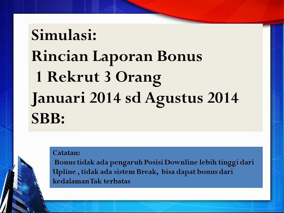 Simulasi: Rincian Laporan Bonus 1 Rekrut 3 Orang Januari 2014 sd Agustus 2014 SBB: Catatan: Bonus tidak ada pengaruh Posisi Downline lebih tinggi dari Upline, tidak ada sistem Break, bisa dapat bonus dari kedalaman Tak terbatas