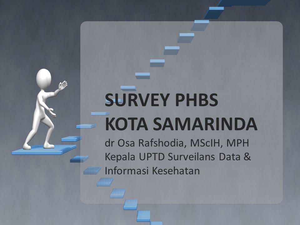 SURVEY PHBS KOTA SAMARINDA dr Osa Rafshodia, MScIH, MPH Kepala UPTD Surveilans Data & Informasi Kesehatan