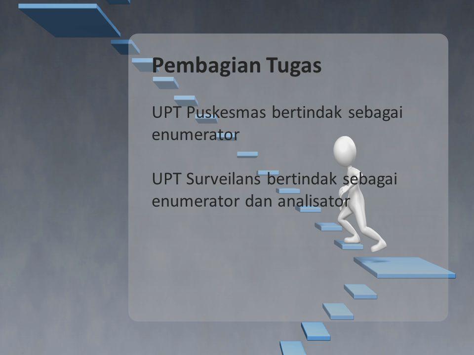Pembagian Tugas UPT Puskesmas bertindak sebagai enumerator UPT Surveilans bertindak sebagai enumerator dan analisator
