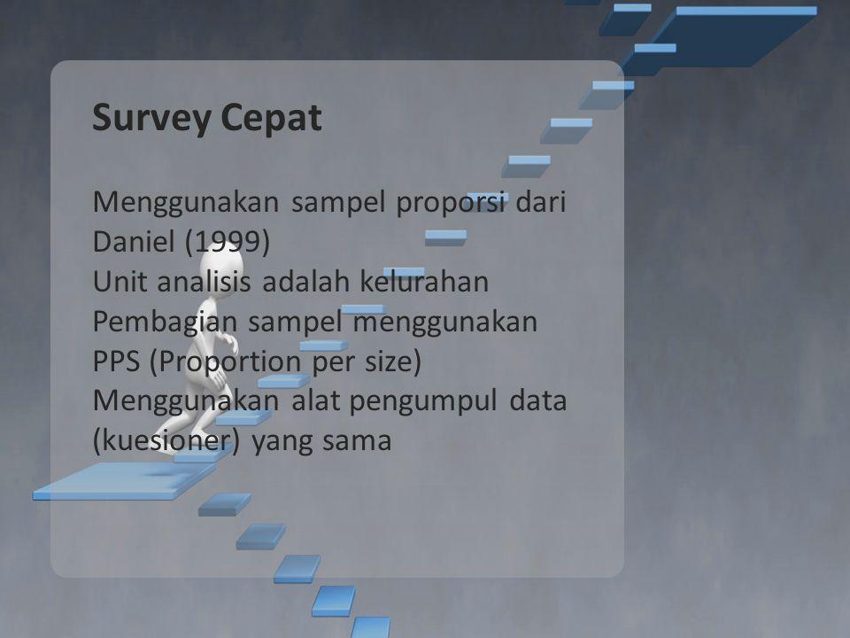 Survey Cepat Menggunakan sampel proporsi dari Daniel (1999) Unit analisis adalah kelurahan Pembagian sampel menggunakan PPS (Proportion per size) Menggunakan alat pengumpul data (kuesioner) yang sama