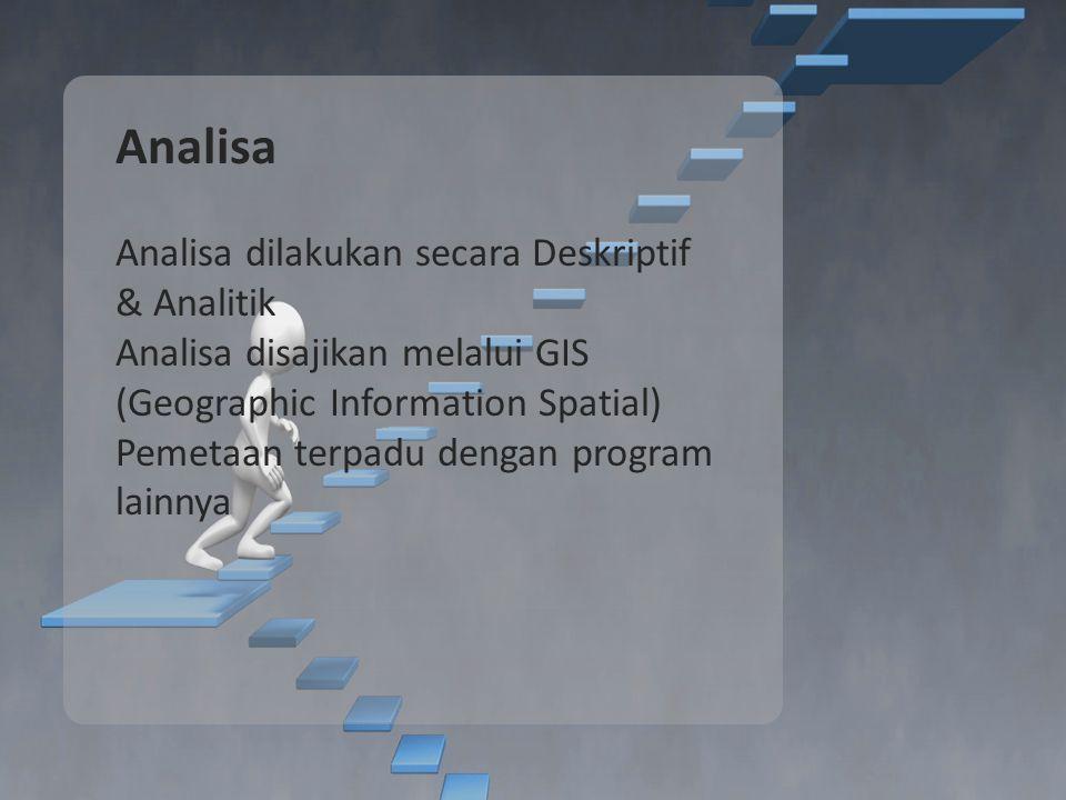 Analisa Analisa dilakukan secara Deskriptif & Analitik Analisa disajikan melalui GIS (Geographic Information Spatial) Pemetaan terpadu dengan program lainnya