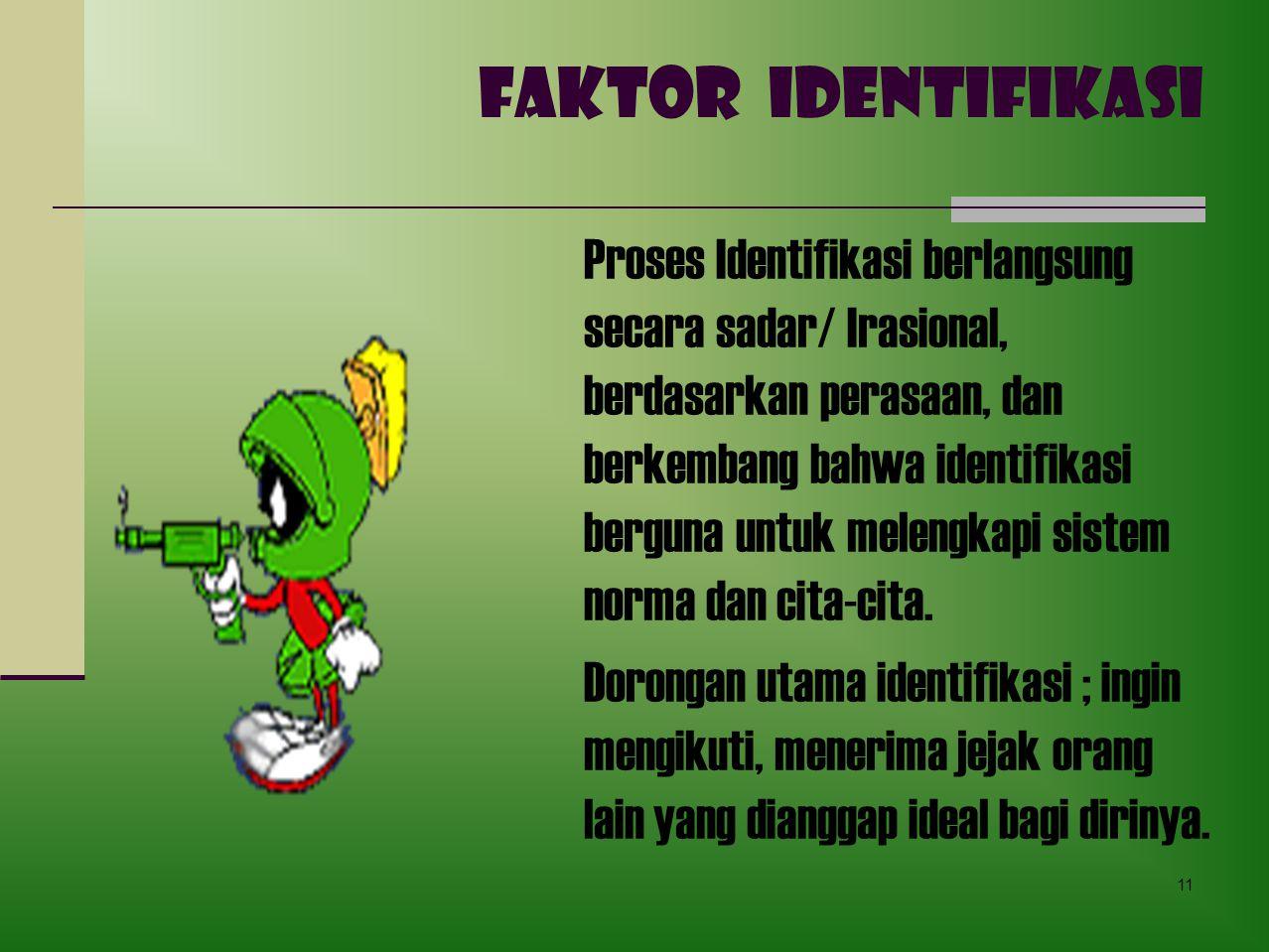 11 FAKTOR IDENTIFIKASI Proses Identifikasi berlangsung secara sadar/ Irasional, berdasarkan perasaan, dan berkembang bahwa identifikasi berguna untuk