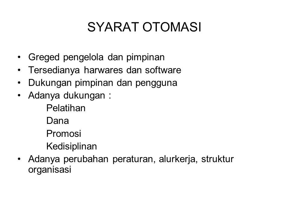 SYARAT OTOMASI Greged pengelola dan pimpinan Tersedianya harwares dan software Dukungan pimpinan dan pengguna Adanya dukungan : Pelatihan Dana Promosi