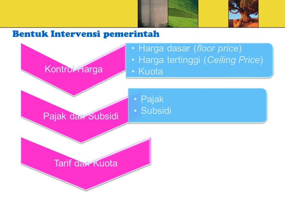 Bentuk Intervensi pemerintah Kontrol Harga Harga dasar (floor price) Harga tertinggi (Ceiling Price) Kuota Pajak dan Subsidi Pajak Subsidi Tarif dan Kuota