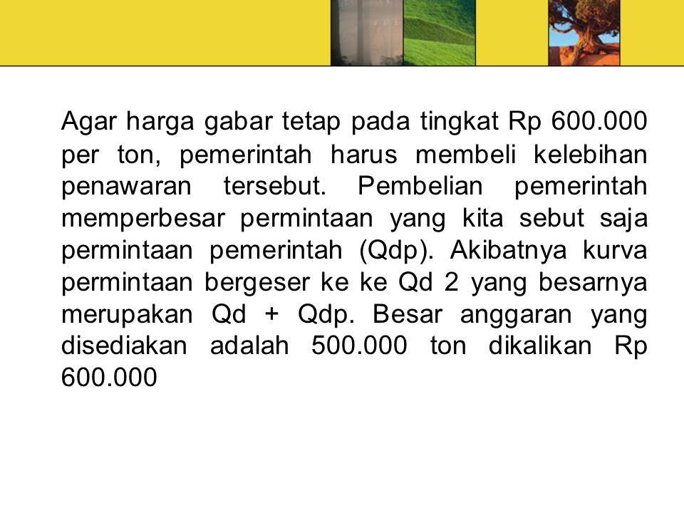 Agar harga gabar tetap pada tingkat Rp 600.000 per ton, pemerintah harus membeli kelebihan penawaran tersebut.