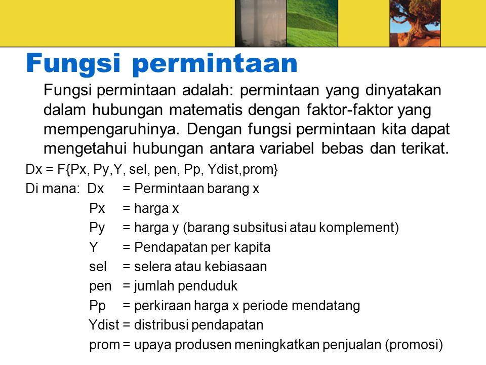 Harga Kuantitas 0 P2 P0 P1 Q1Q0Q2 E0 E1 D1 D0 S1 S0 E2 Subsidi / Unit