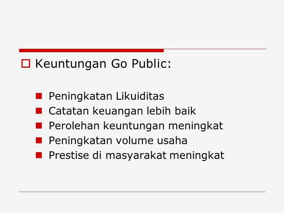  Keuntungan Go Public: Peningkatan Likuiditas Catatan keuangan lebih baik Perolehan keuntungan meningkat Peningkatan volume usaha Prestise di masyarakat meningkat