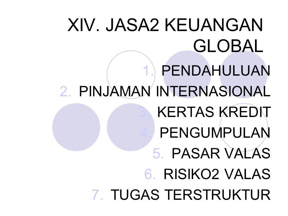 XIV. JASA2 KEUANGAN GLOBAL 1.PENDAHULUAN 2.PINJAMAN INTERNASIONAL 3.KERTAS KREDIT 4.PENGUMPULAN 5.PASAR VALAS 6.RISIKO2 VALAS 7.TUGAS TERSTRUKTUR