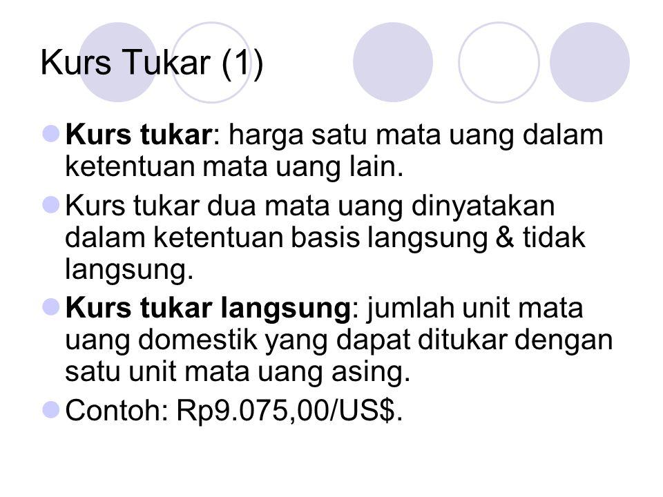 Kurs Tukar (1) Kurs tukar: harga satu mata uang dalam ketentuan mata uang lain.