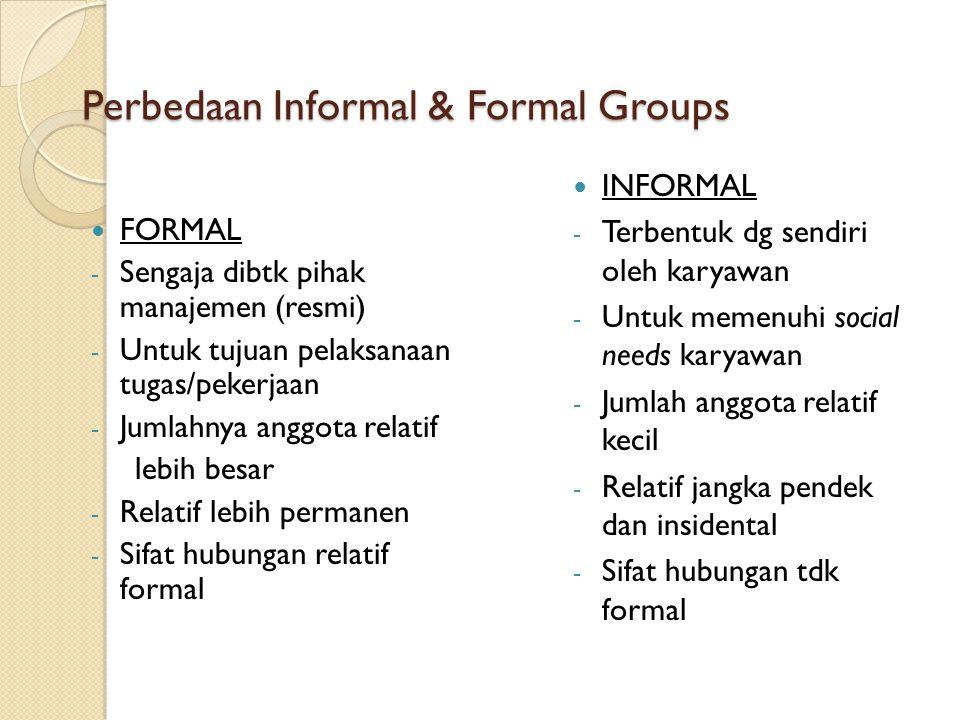 Implikasi kontrol sosial dari kelompok primer bagi manajemen Perusahaan adalah : (a).