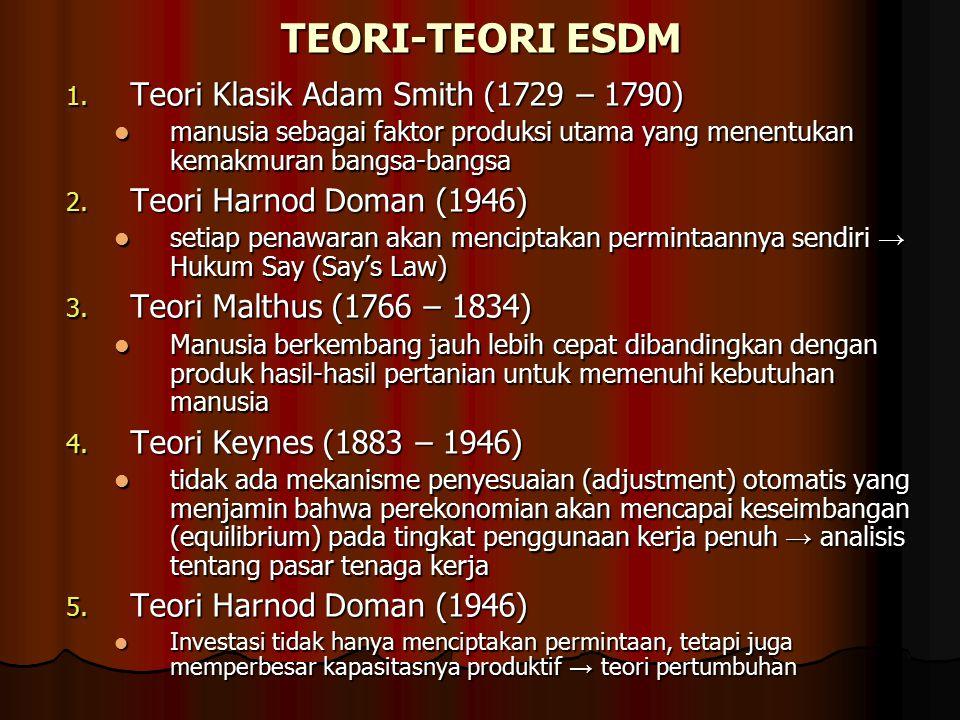 TEORI-TEORI ESDM 1. Teori Klasik Adam Smith (1729 – 1790) manusia sebagai faktor produksi utama yang menentukan kemakmuran bangsa-bangsa manusia sebag