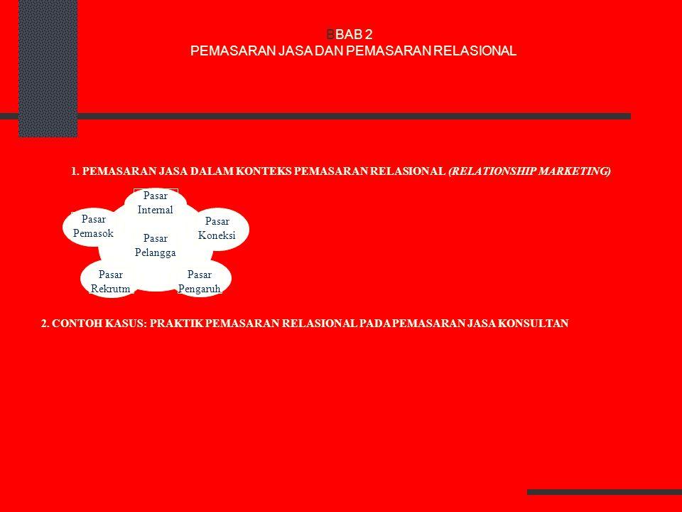 1. PEMASARAN JASA DALAM KONTEKS PEMASARAN RELASIONAL (RELATIONSHIP MARKETING) BBAB 2 PEMASARAN JASA DAN PEMASARAN RELASIONAL Pasar Internal Pasar Kone