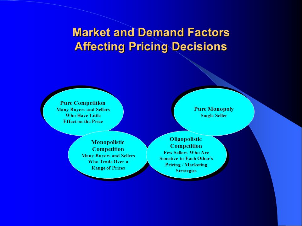 Major Considerations in Setting Price  Product costs  Price floor  Price ceiling  Consumer price perception  Competitors prices