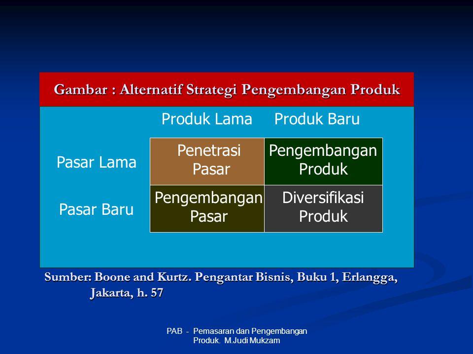 Gambar : Alternatif Strategi Pengembangan Produk Penetrasi Pasar Pengembangan Produk Pengembangan Pasar Diversifikasi Produk Produk LamaProduk Baru Pa