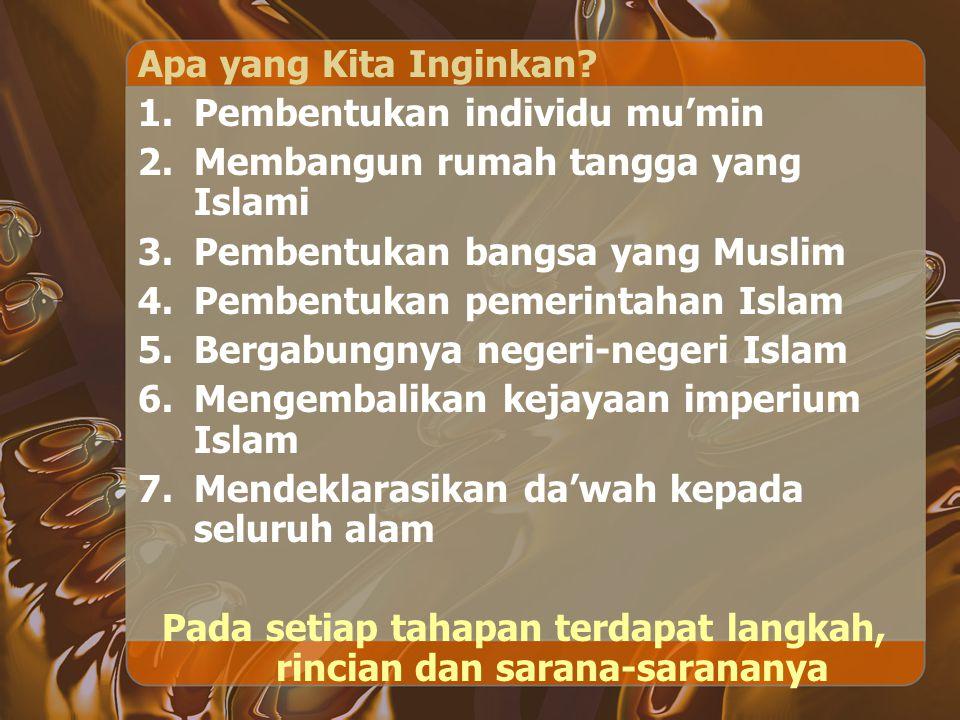 Apa yang Kita Inginkan? 1.Pembentukan individu mu'min 2.Membangun rumah tangga yang Islami 3.Pembentukan bangsa yang Muslim 4.Pembentukan pemerintahan