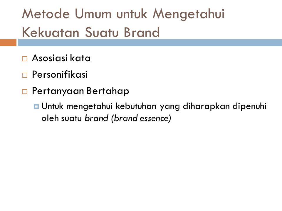 Metode Umum untuk Mengetahui Kekuatan Suatu Brand  Asosiasi kata  Personifikasi  Pertanyaan Bertahap  Untuk mengetahui kebutuhan yang diharapkan dipenuhi oleh suatu brand (brand essence)