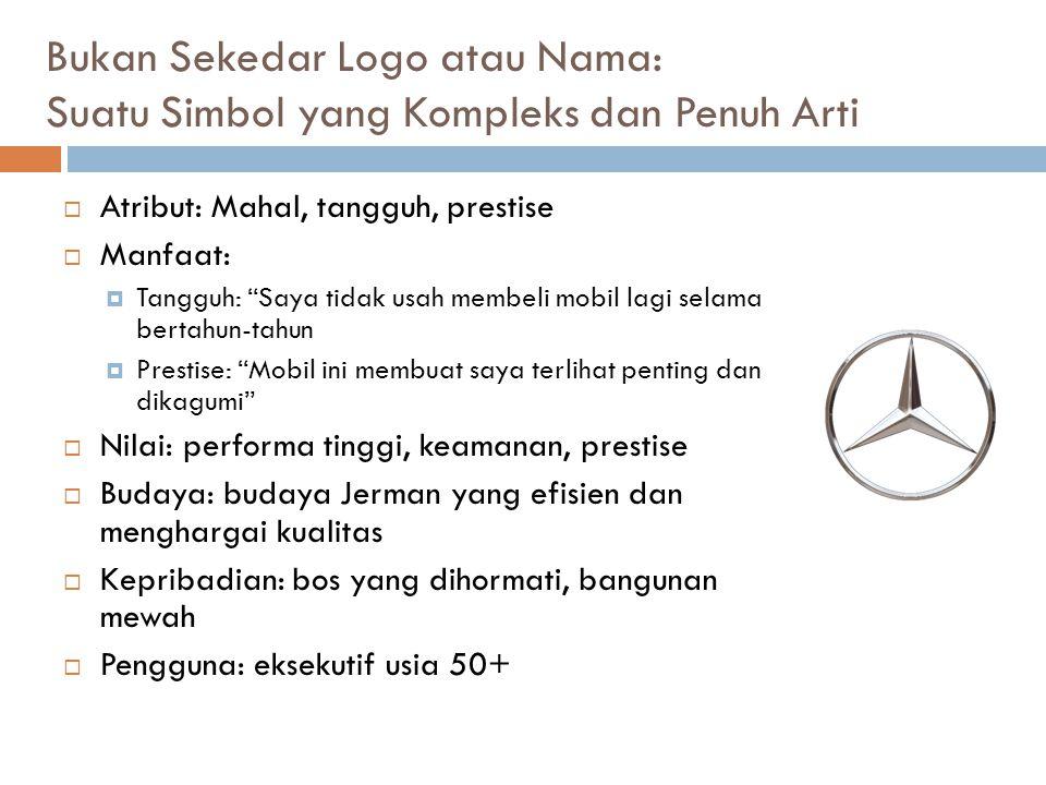"""Bukan Sekedar Logo atau Nama: Suatu Simbol yang Kompleks dan Penuh Arti  Atribut: Mahal, tangguh, prestise  Manfaat:  Tangguh: """"Saya tidak usah mem"""