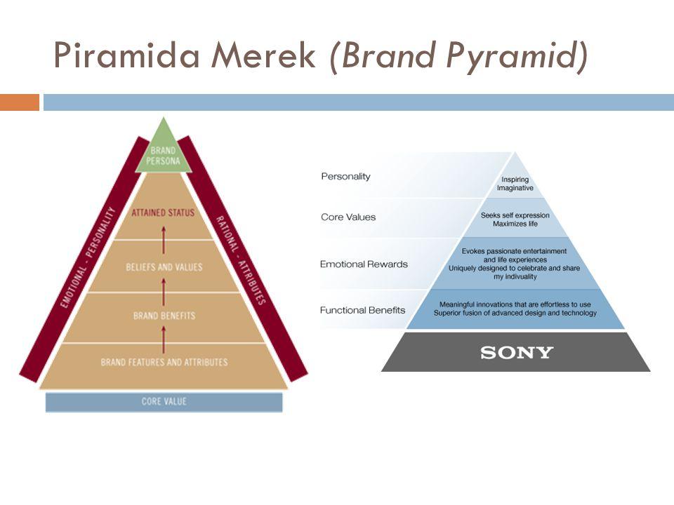 Piramida Merek (Brand Pyramid)