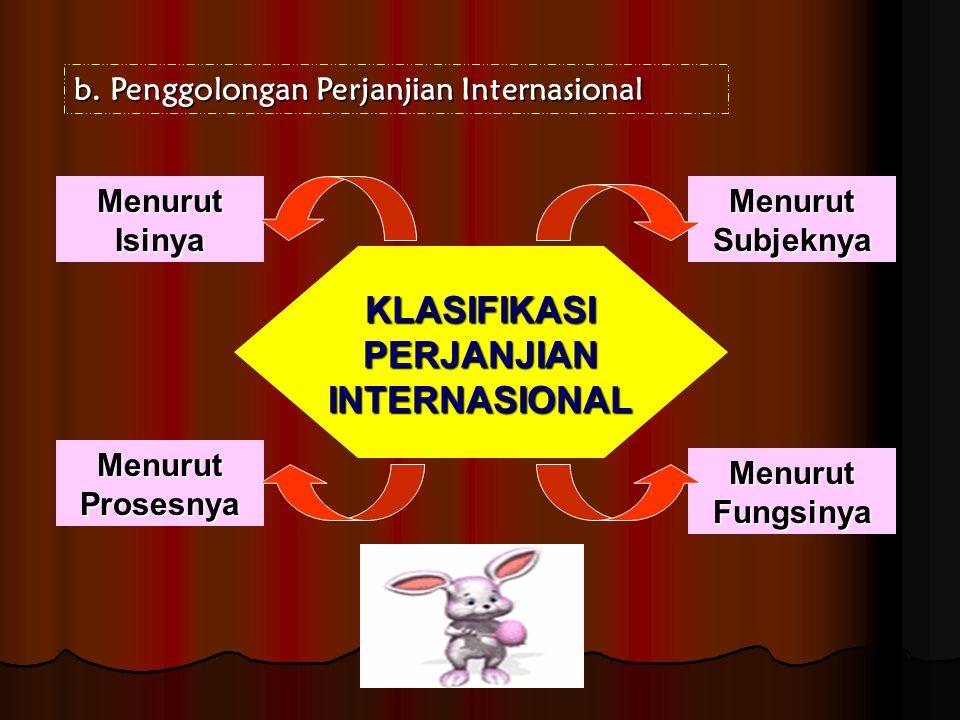 b.Penggolongan Perjanjian Internasional KLASIFIKASI PERJANJIAN INTERNASIONAL Menurut Subjeknya Menurut Isinya Menurut Prosesnya Menurut Fungsinya