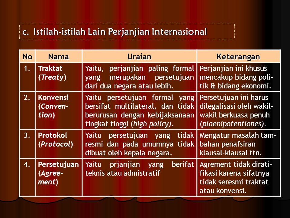 c.Istilah-istilah Lain Perjanjian Internasional NoNamaUraianKeterangan 1.Traktat (Treaty) Yaitu, perjanjian paling formal yang merupakan persetujuan d