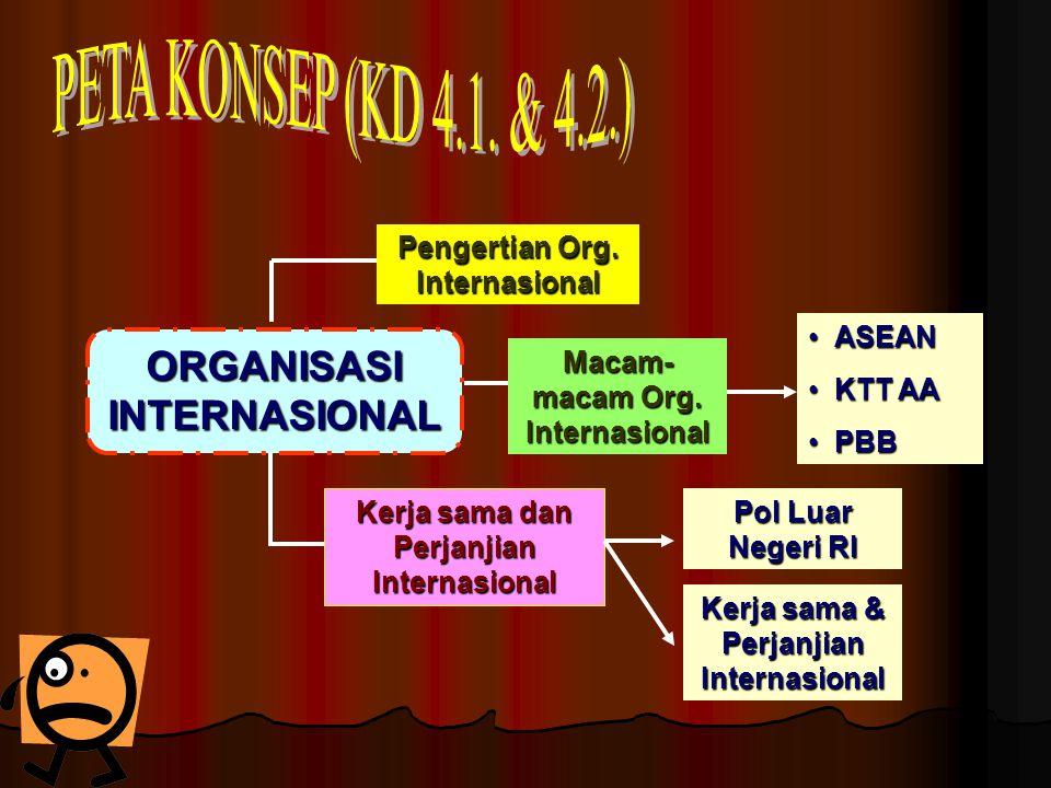 Pengertian Org. Internasional Kerja sama dan Perjanjian Internasional ORGANISASI INTERNASIONAL Macam- macam Org. Internasional ASEANASEAN KTT AAKTT AA